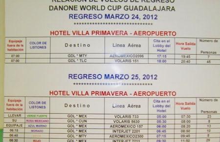 Danone World Cup Guadalajara Travel and Business